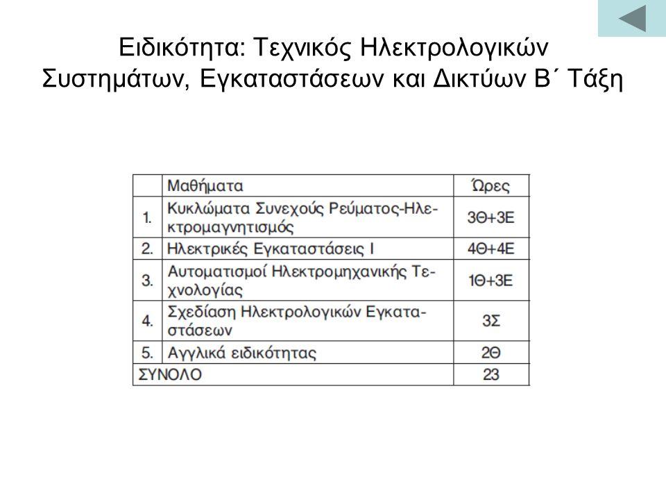 Ειδικότητα: Τεχνικός Ηλεκτρολογικών Συστημάτων, Εγκαταστάσεων και Δικτύων Β΄ Τάξη