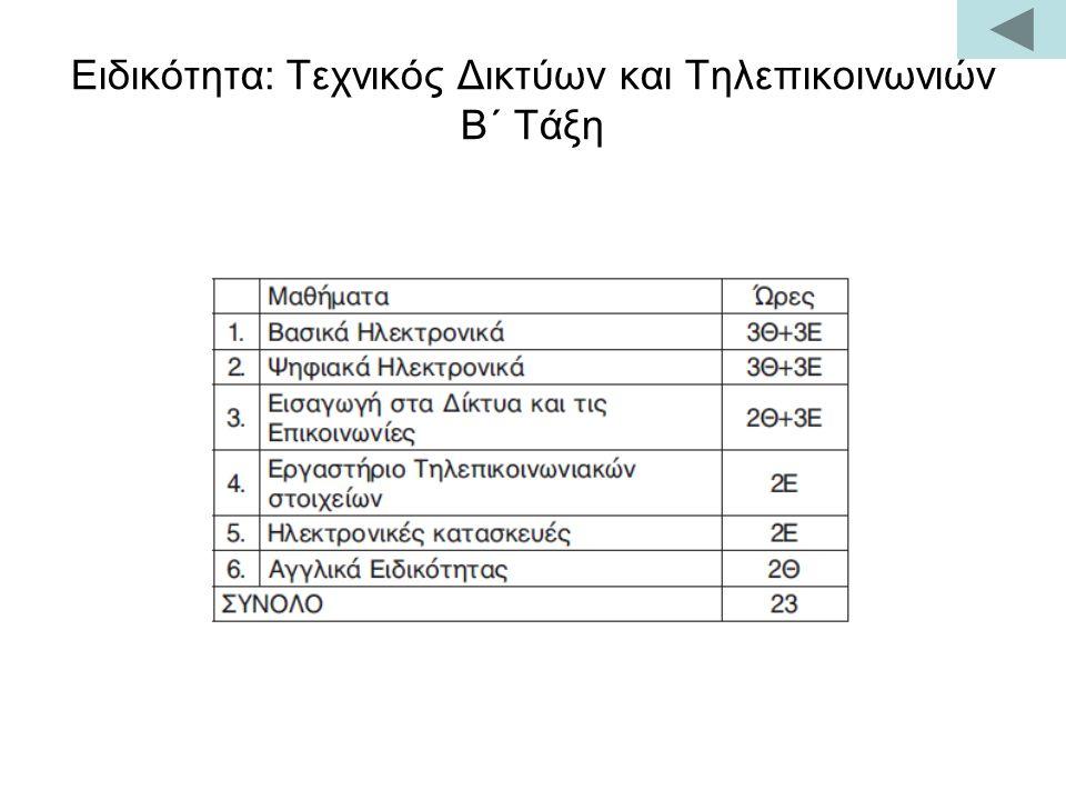 Ειδικότητα: Τεχνικός Δικτύων και Τηλεπικοινωνιών Β΄ Τάξη