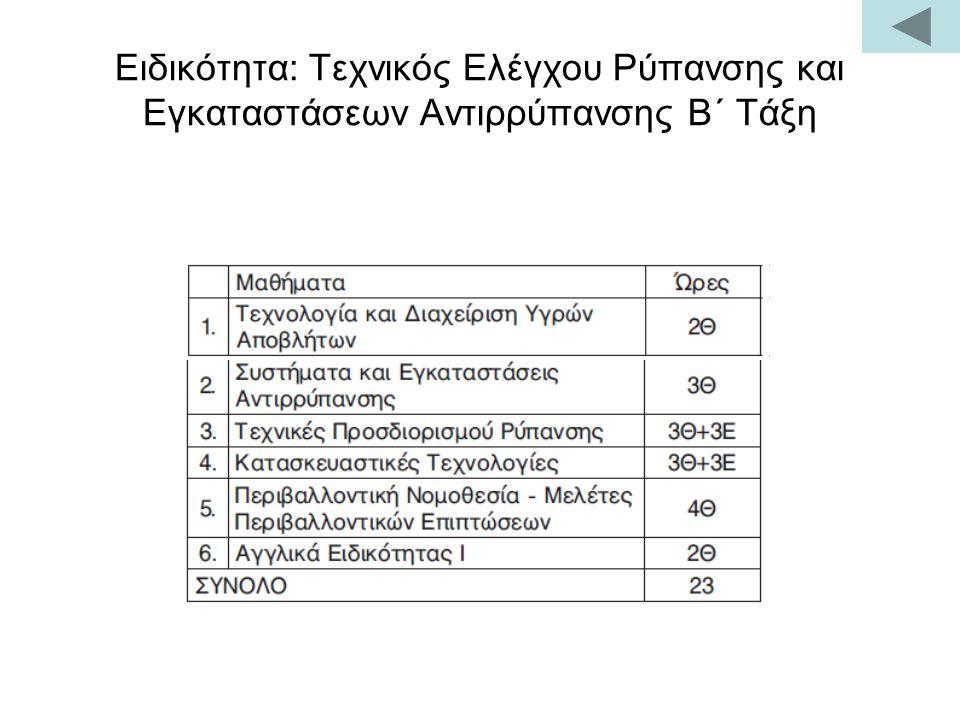 Ειδικότητα: Τεχνικός Ελέγχου Ρύπανσης και Εγκαταστάσεων Αντιρρύπανσης Β΄ Τάξη