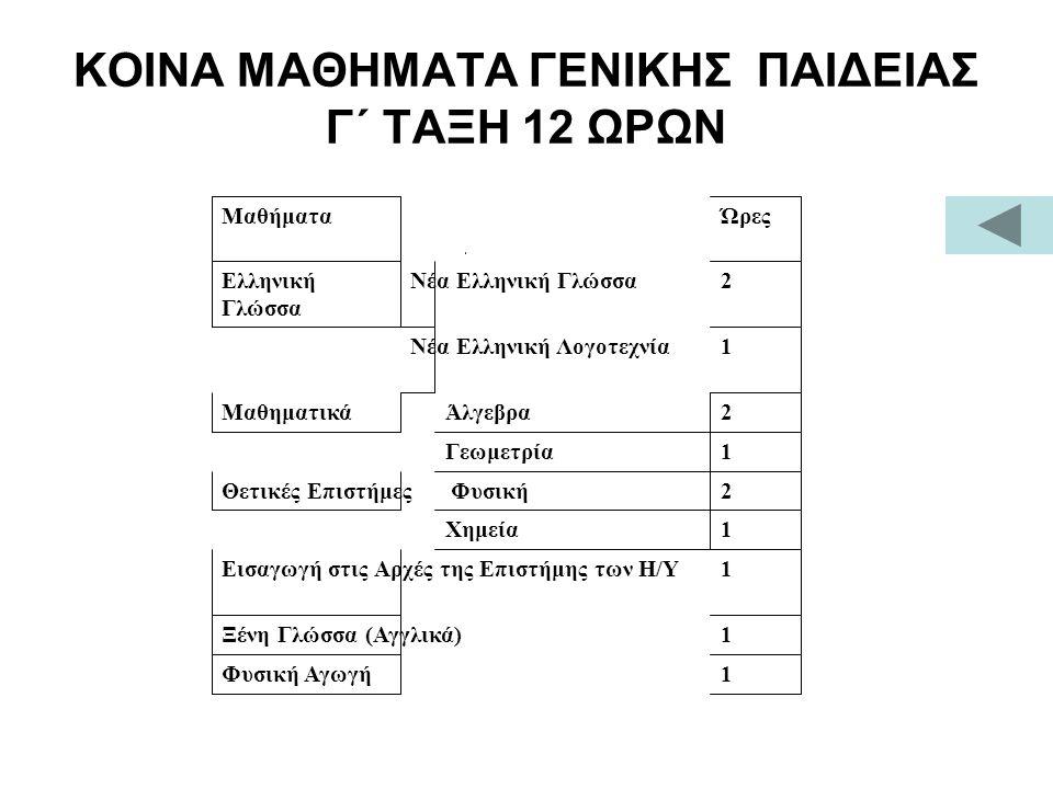 ΚΟΙΝΑ ΜΑΘΗΜΑΤΑ ΓΕΝΙΚΗΣ ΠΑΙΔΕΙΑΣ Γ΄ ΤΑΞΗ 12 ΩΡΩΝ ΜαθήματαΏρες Ελληνική Γλώσσα Νέα Ελληνική Γλώσσα2 Νέα Ελληνική Λογοτεχνία1 ΜαθηματικάΆλγεβρα2 Γεωμετρία1 Θετικές Επιστήμες Φυσική2 Χημεία1 Εισαγωγή στις Αρχές της Επιστήμης των Η/Υ1 Ξένη Γλώσσα (Αγγλικά)1 Φυσική Αγωγή1