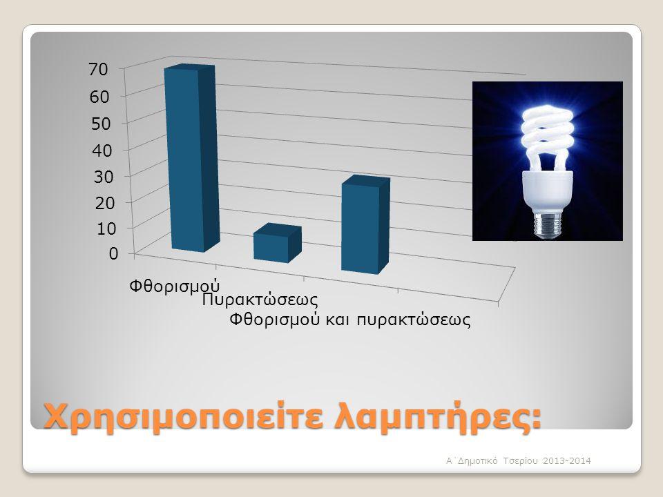 Χρησιμοποιείτε λαμπτήρες: Α΄Δημοτικό Τσερίου 2013-2014