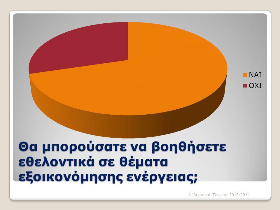 Θα μπορούσατε να βοηθήσετε εθελοντικά σε θέματα εξοικονόμησης ενέργειας; Α΄Δημοτικό Τσερίου 2013-2014