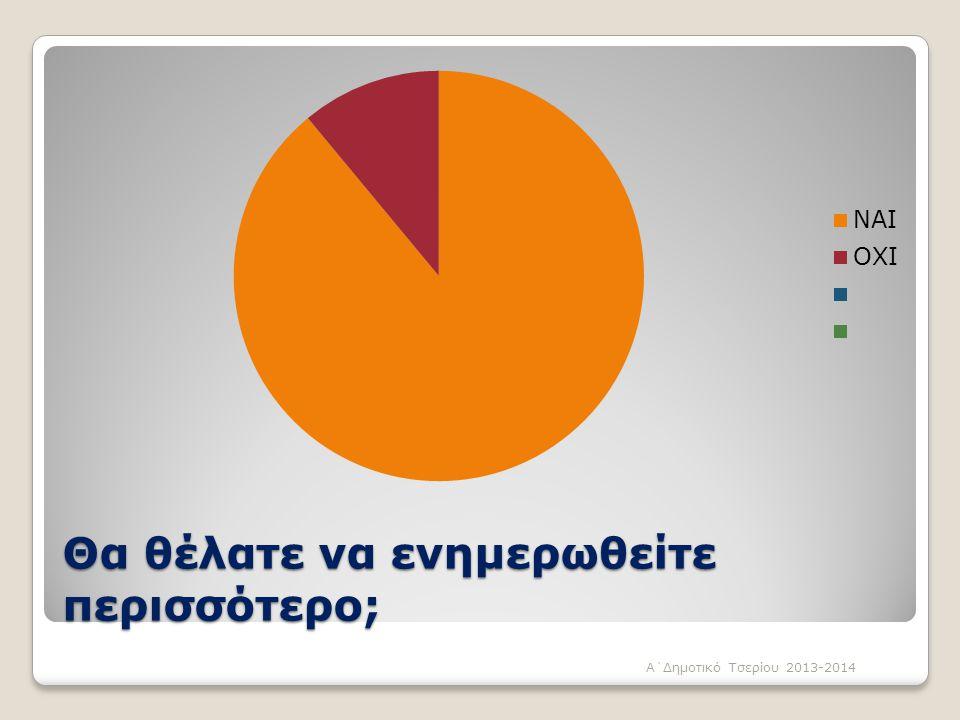 Θα θέλατε να ενημερωθείτε περισσότερο; Α΄Δημοτικό Τσερίου 2013-2014