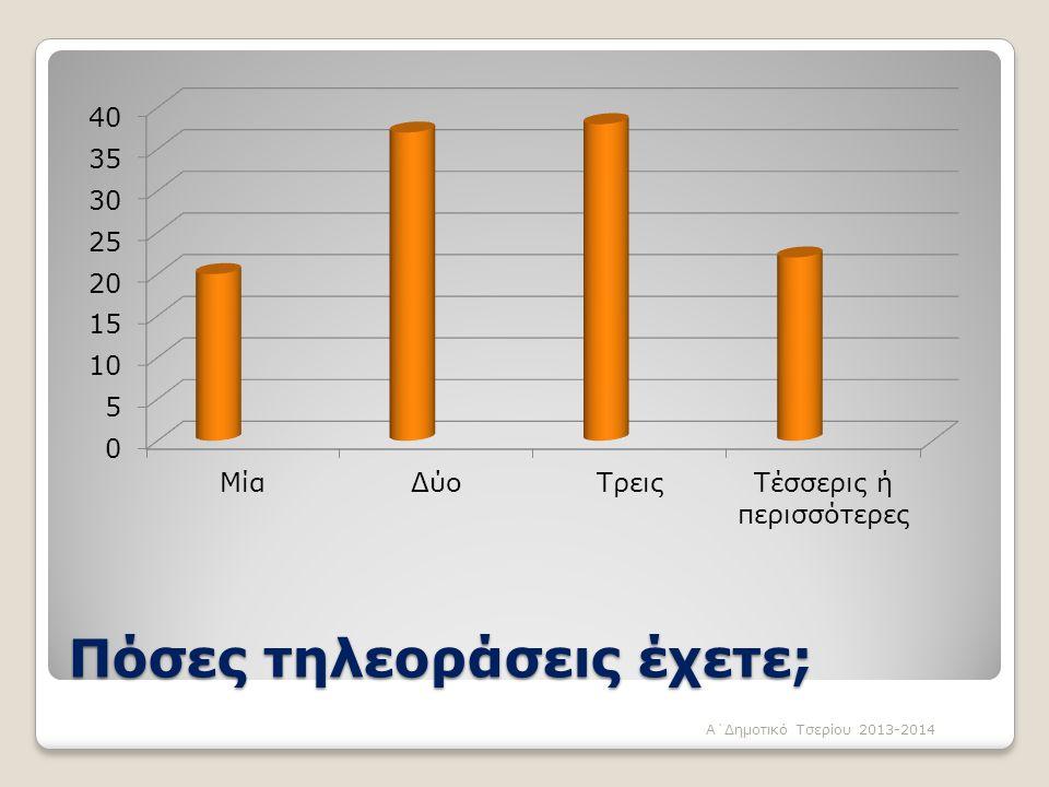 Πόσες τηλεοράσεις έχετε; Α΄Δημοτικό Τσερίου 2013-2014