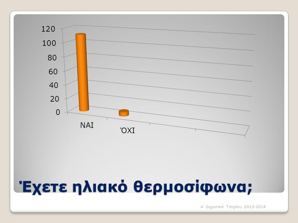 Έχετε ηλιακό θερμοσίφωνα; Α΄Δημοτικό Τσερίου 2013-2014