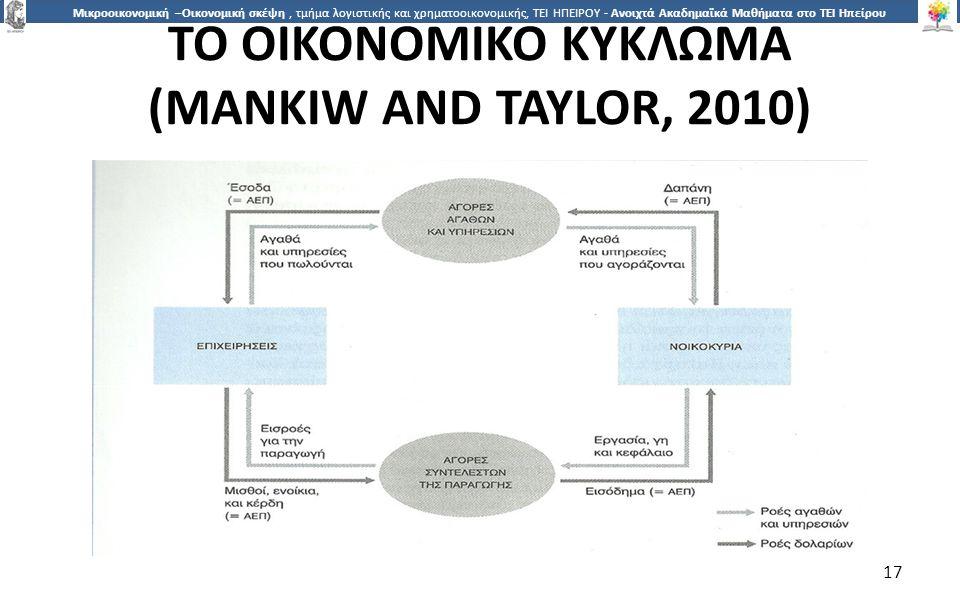 1717 Μικροοικονομική –Οικονομική σκέψη, τμήμα λογιστικής και χρηματοοικονομικής, ΤΕΙ ΗΠΕΙΡΟΥ - Ανοιχτά Ακαδημαϊκά Μαθήματα στο ΤΕΙ Ηπείρου ΤΟ ΟΙΚΟΝΟΜΙΚΟ ΚΥΚΛΩΜΑ (MANKIW AND TAYLOR, 2010) 17