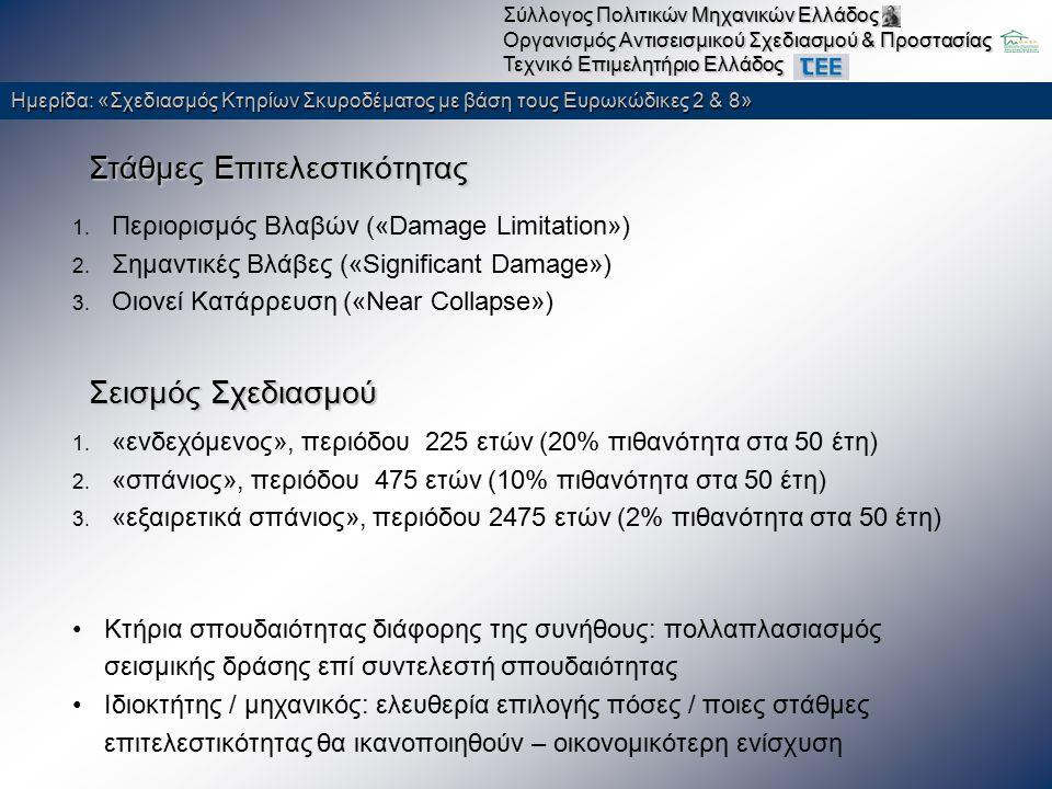 Ημερίδα: «Σχεδιασμός Κτηρίων Σκυροδέματος με βάση τους Ευρωκώδικες 2 & 8» Σύλλογος Πολιτικών Μηχανικών Ελλάδος Οργανισμός Αντισεισμικού Σχεδιασμού & Προστασίας Τεχνικό Επιμελητήριο Ελλάδος Προκαταρτική Ελαστική Ανάλυση αμείωτη σεισμική δράση (q=1) υπολογισμός λόγων λ («δεικτών ανεπάρκειας») λ = S Ε / R m όπου S Ε : η ροπή λόγω του σεισμικού συνδυασμού R m : η διαθέσιμη αντίσταση του στοιχείου