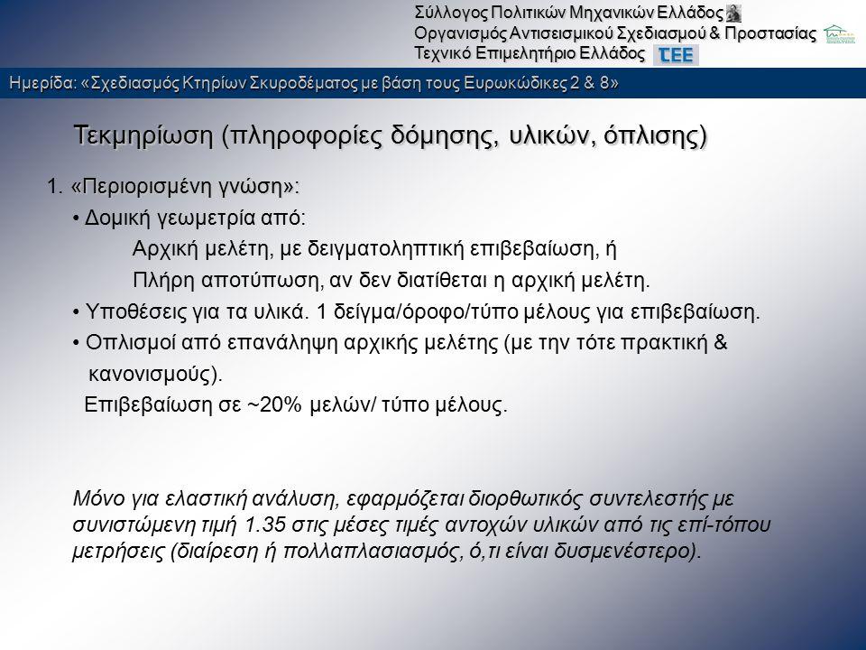 Ημερίδα: «Σχεδιασμός Κτηρίων Σκυροδέματος με βάση τους Ευρωκώδικες 2 & 8» Σύλλογος Πολιτικών Μηχανικών Ελλάδος Οργανισμός Αντισεισμικού Σχεδιασμού & Προστασίας Τεχνικό Επιμελητήριο Ελλάδος Παραδείγματα Επεμβάσεων (με βάση EC8/ΚΑΝΕΠΕ) Καπναποθήκες Παπαστράτου (Αγρίνιο) Σεισμική Ενίσχυση & Αλλαγή Χρήσης παραδοχές αρχικής μελέτης: κατηγορία σκυροδέματος Β160 κατηγορία χάλυβα οπλισμού St-I σεισμικός συντελεστής ε=0.06 (Καν.