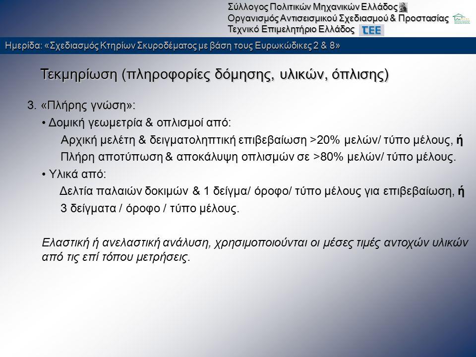 Ημερίδα: «Σχεδιασμός Κτηρίων Σκυροδέματος με βάση τους Ευρωκώδικες 2 & 8» Σύλλογος Πολιτικών Μηχανικών Ελλάδος Οργανισμός Αντισεισμικού Σχεδιασμού & Προστασίας Τεχνικό Επιμελητήριο Ελλάδος Δείκτες Βλάβης Δείκτες Βλάβης δοκώνστύλων Λογισμικό : ANSRuop