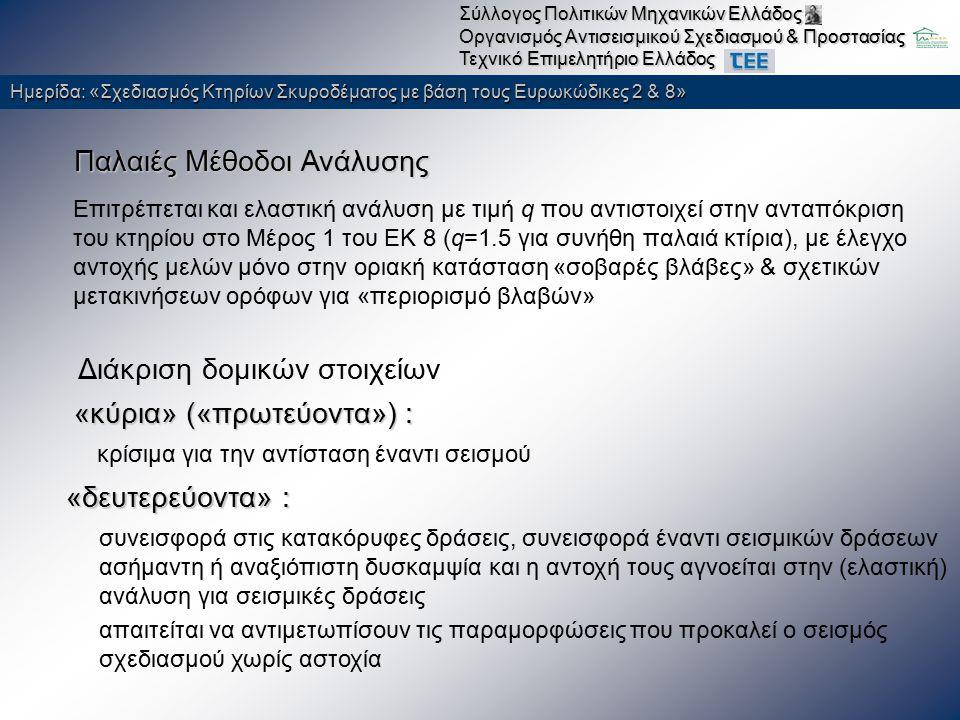 Ημερίδα: «Σχεδιασμός Κτηρίων Σκυροδέματος με βάση τους Ευρωκώδικες 2 & 8» Σύλλογος Πολιτικών Μηχανικών Ελλάδος Οργανισμός Αντισεισμικού Σχεδιασμού & Προστασίας Τεχνικό Επιμελητήριο Ελλάδος Παραδείγματα Επεμβάσεων (με βάση EC8/ΚΑΝΕΠΕ) Καπναποθήκες Παπαστράτου (Αγρίνιο) Σεισμική Ενίσχυση & Αλλαγή Χρήσης Δυναμικά Χαρακτηριστικά