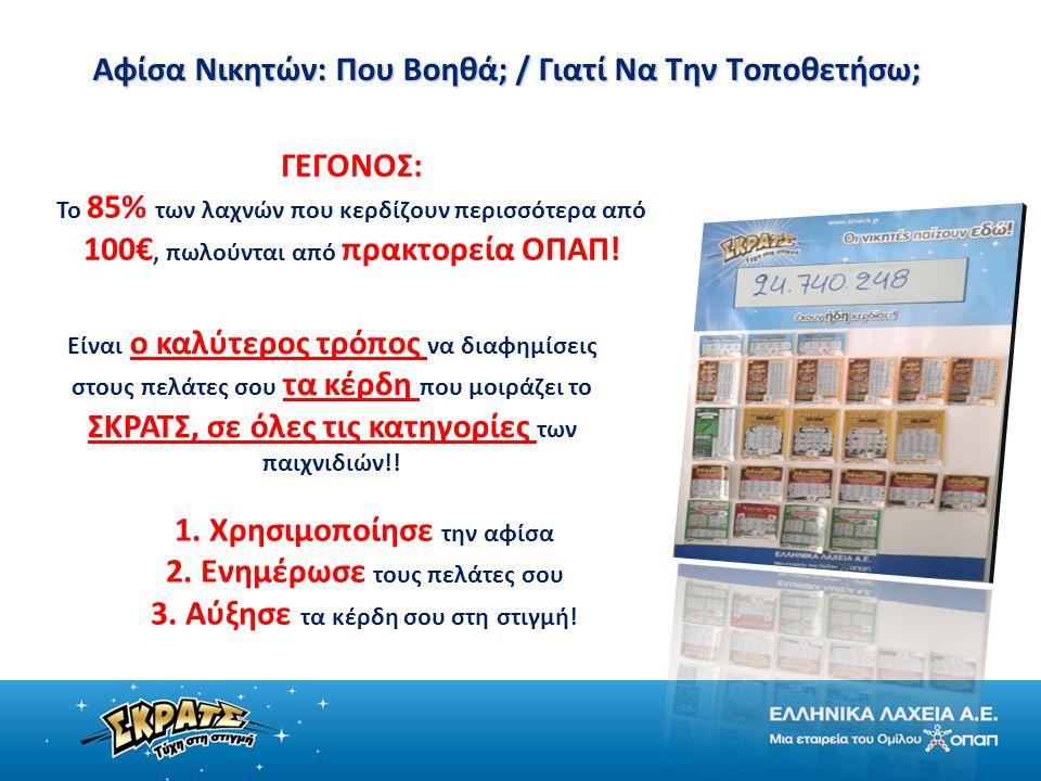 Είναι ο καλύτερος τρόπος να διαφημίσεις στους πελάτες σου τα κέρδη που μοιράζει το ΣΚΡΑΤΣ, σε όλες τις κατηγορίες των παιχνιδιών!.