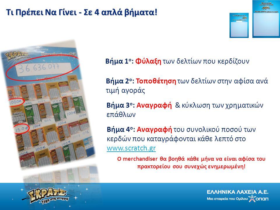 Βήμα 1 ο : Φύλαξη των δελτίων που κερδίζουν Βήμα 2 ο : Τοποθέτηση των δελτίων στην αφίσα ανά τιμή αγοράς Βήμα 3 ο : Αναγραφή & κύκλωση των χρηματικών επάθλων Βήμα 4 ο : Αναγραφή του συνολικού ποσού των κερδών που καταγράφονται κάθε λεπτό στο www.scratch.gr www.scratch.gr Ο merchandiser θα βοηθά κάθε μήνα να είναι αφίσα του πρακτορείου σου συνεχώς ενημερωμένη.
