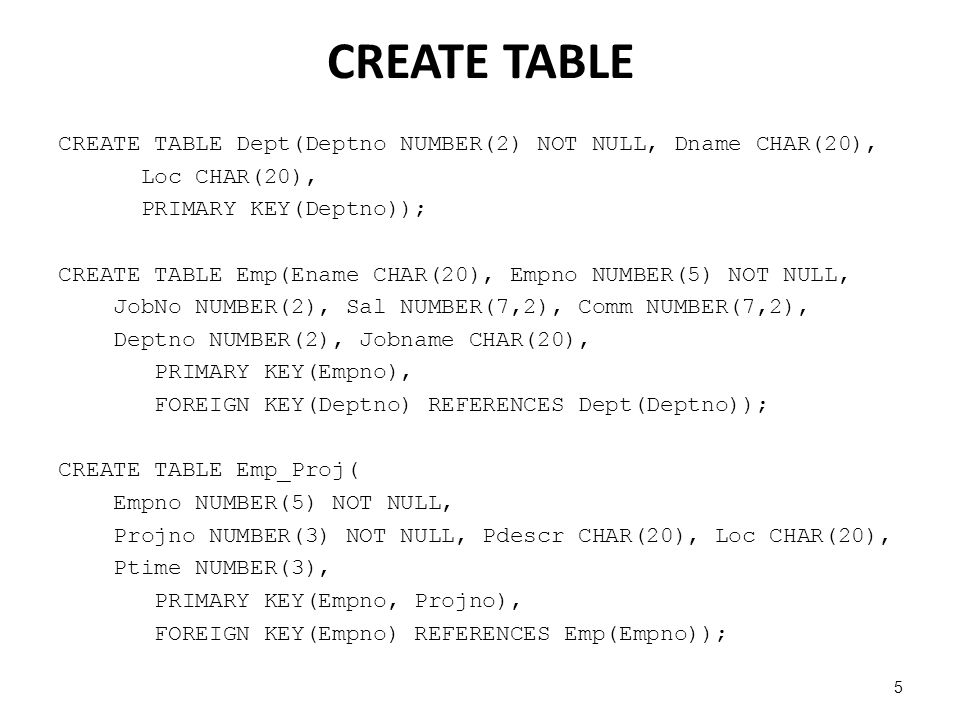 CREATE TABLE CREATE TABLE Dept(Deptno NUMBER(2) NOT NULL, Dname CHAR(20), Loc CHAR(20), PRIMARY KEY(Deptno)); CREATE TABLE Emp(Ename CHAR(20), Empno NUMBER(5) NOT NULL, JobNo NUMBER(2), Sal NUMBER(7,2), Comm NUMBER(7,2), Deptno NUMBER(2), Jobname CHAR(20), PRIMARY KEY(Empno), FOREIGN KEY(Deptno) REFERENCES Dept(Deptno)); CREATE TABLE Emp_Proj( Empno NUMBER(5) NOT NULL, Projno NUMBER(3) NOT NULL, Pdescr CHAR(20), Loc CHAR(20), Ptime NUMBER(3), PRIMARY KEY(Empno, Projno), FOREIGN KEY(Empno) REFERENCES Emp(Empno)); 5