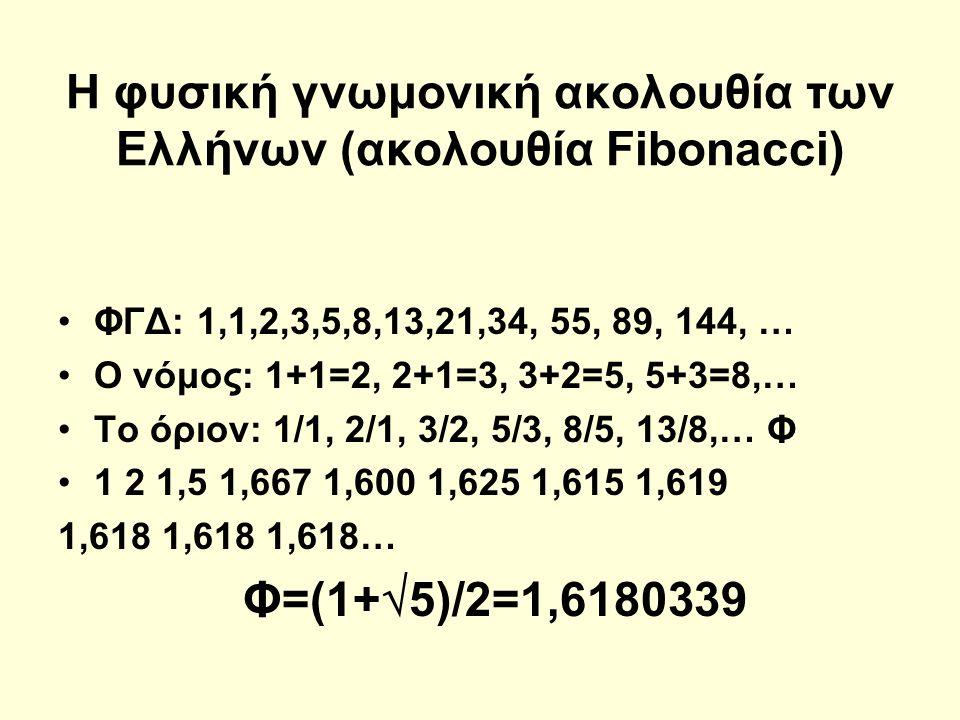 Η φυσική γνωμονική ακολουθία των Ελλήνων (ακολουθία Fibonacci) ΦΓΔ: 1,1,2,3,5,8,13,21,34, 55, 89, 144, … Ο νόμος: 1+1=2, 2+1=3, 3+2=5, 5+3=8,… Το όριο