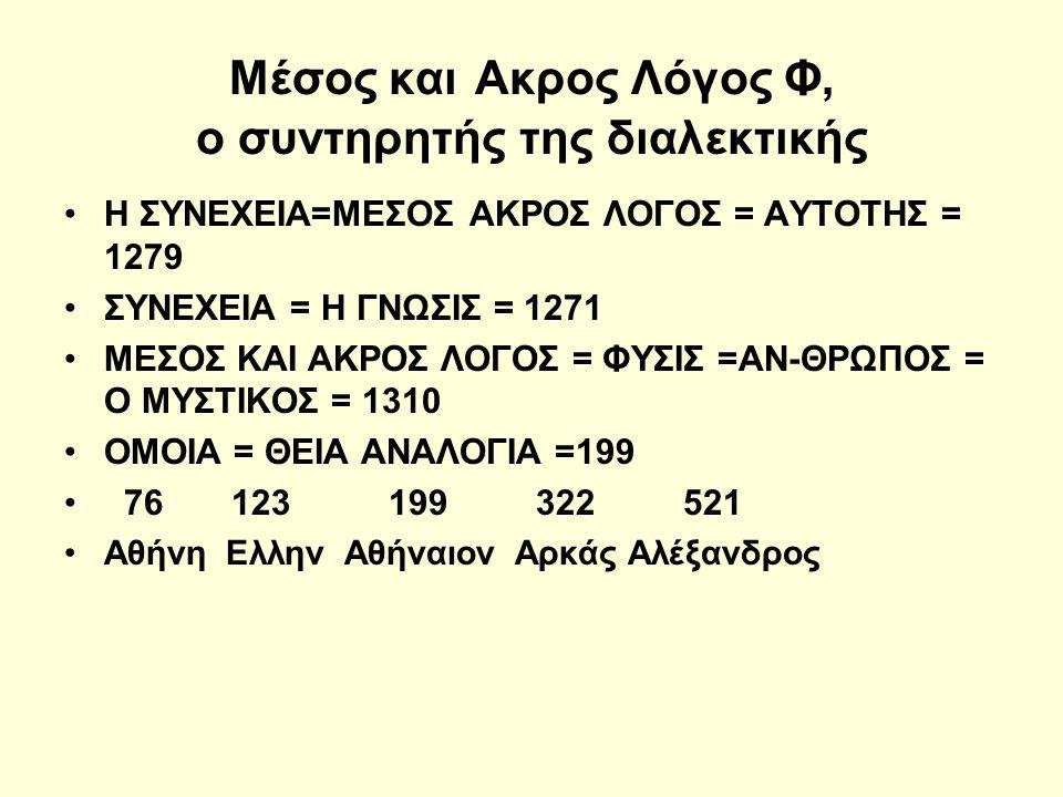Μέσος και Ακρος Λόγος Φ, ο συντηρητής της διαλεκτικής Η ΣΥΝΕΧΕΙΑ=ΜΕΣΟΣ ΑΚΡΟΣ ΛΟΓΟΣ = ΑΥΤΟΤΗΣ = 1279 ΣΥΝΕΧΕΙΑ = Η ΓΝΩΣΙΣ = 1271 ΜΕΣΟΣ ΚΑΙ ΑΚΡΟΣ ΛΟΓΟΣ =