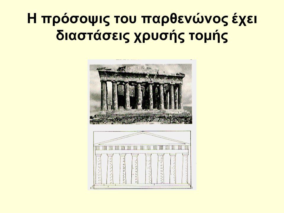 Διπλοειδής κρυπτεία σκυτάλη – Πρόπλασμα δια την προσομοίωσιν της Ελληνικής Γλώσσης με την διπλήν έλικα του DNA Α Ι Ε Ν Α Ρ Ι Σ Τ Ε Υ Ε Ι Ν Κ Α Ι Υ Π Ε Ι Ρ Ο Χ Ο Ν Ε Μ Μ Ε Ν Α Ι Α Λ Λ Ω Ν
