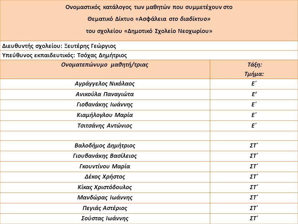 Ονομαστικός κατάλογος των μαθητών που συμμετέχουν στο Θεματικό Δίκτυο «Ασφάλεια στο διαδίκτυο» του σχολείου «Δημοτικό Σχολείο Νεοχωρίου» Διευθυντής σχ