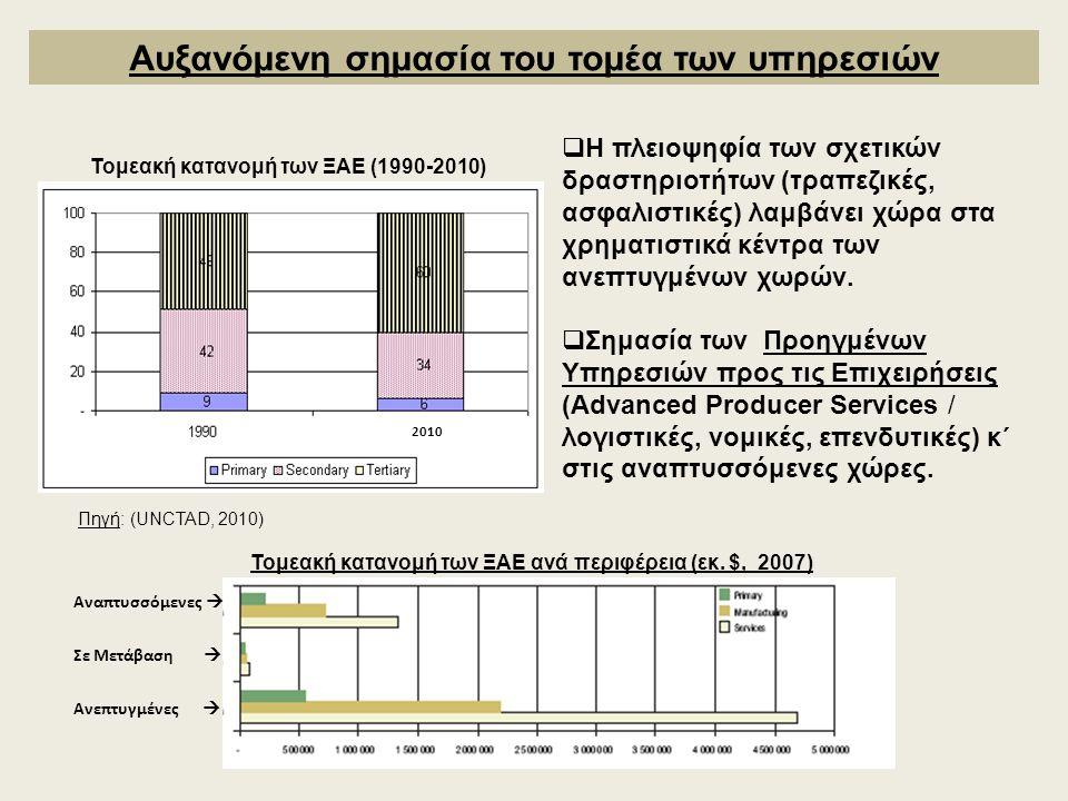 Τομεακή κατανομή των ΞΑΕ (1990-2010) Πηγή: (UNCTAD, 2010) 2010 Τομεακή κατανομή των ΞΑΕ ανά περιφέρεια (εκ.
