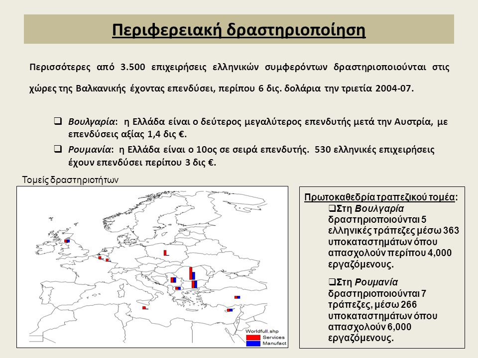 Περιφερειακή δραστηριοποίηση Περισσότερες από 3.500 επιχειρήσεις ελληνικών συμφερόντων δραστηριοποιούνται στις χώρες της Βαλκανικής έχοντας επενδύσει, περίπου 6 δις.