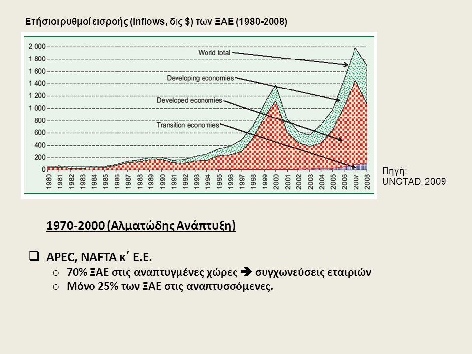 1970-2000 (Αλματώδης Ανάπτυξη)  APEC, NAFTA κ΄ E.E.