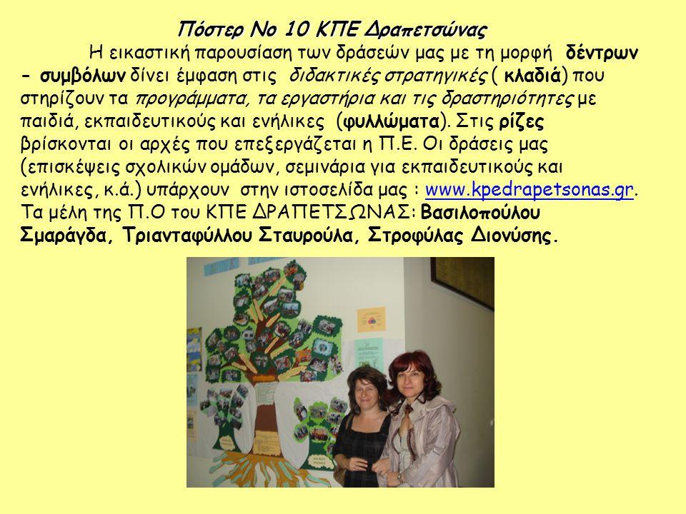 Πόστερ Νο 10 ΚΠΕ Δραπετσώνας Η εικαστική παρουσίαση των δράσεών μας με τη μορφή δέντρων - συμβόλων δίνει έμφαση στις διδακτικές στρατηγικές ( κλαδιά)