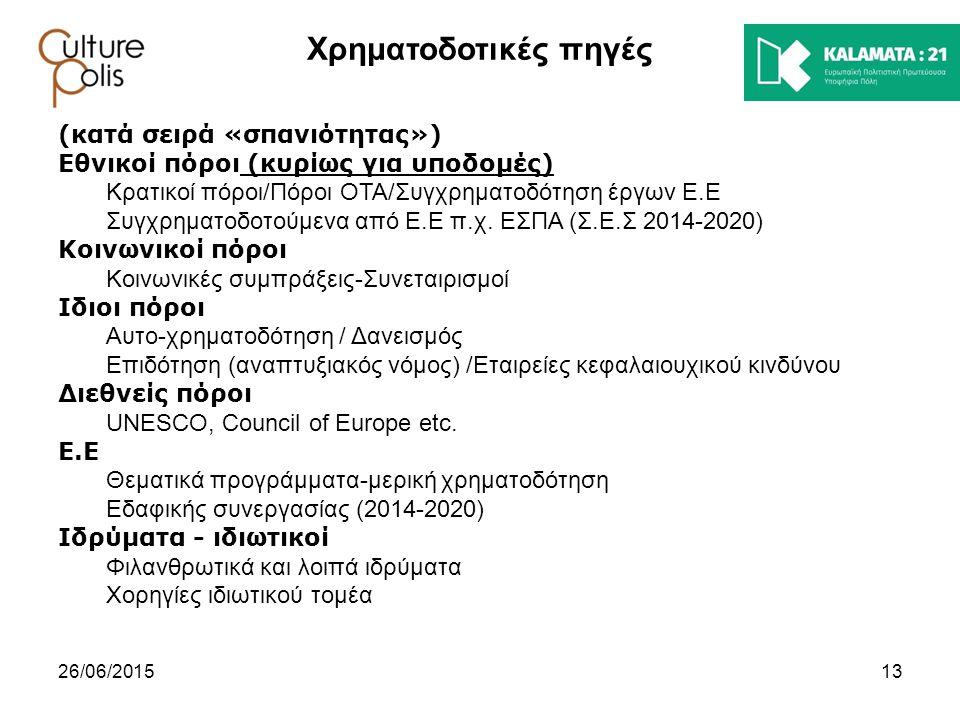 1326/06/2015 Χρηματοδοτικές πηγές (κατά σειρά «σπανιότητας») Εθνικοί πόροι (κυρίως για υποδομές) Κρατικοί πόροι/Πόροι ΟΤΑ/Συγχρηματοδότηση έργων Ε.Ε Σ