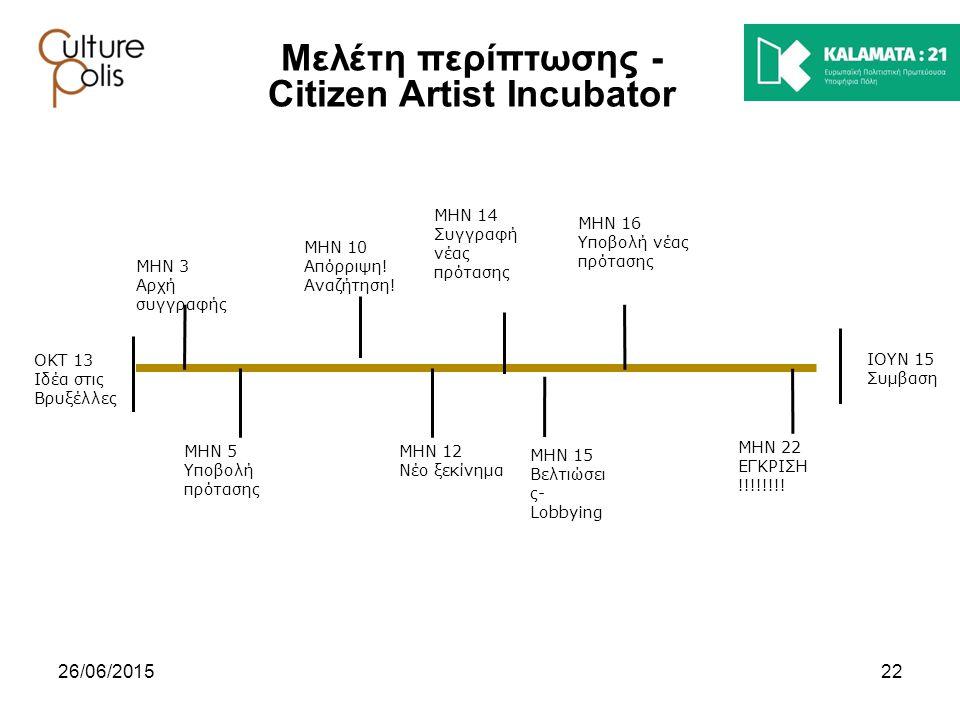 2226/06/2015 Μελέτη περίπτωσης - Citizen Artist Incubator OKT 13 Ιδέα στις Βρυξέλλες ΜΗΝ 5 Υποβολή πρότασης ΙΟΥΝ 15 Συμβαση ΜΗΝ 12 Νέο ξεκίνημα ΜΗΝ 10