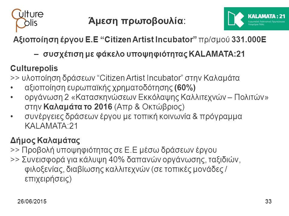 """3326/06/2015 Άμεση πρωτοβουλία: Αξιοποίηση έργου Ε.Ε """"Citizen Artist Incubator"""" πρ/σμού 331.000Ε – συσχέτιση με φάκελο υποψηφιότητας KALAMATA:21 Cultu"""