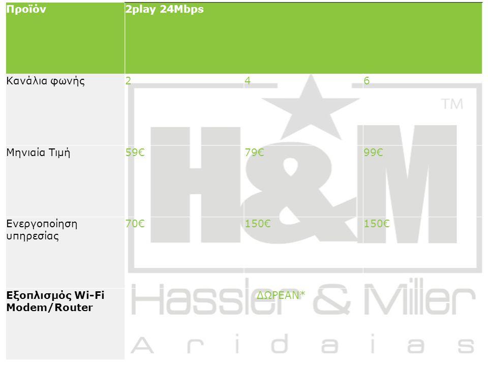 Προϊόν2play 24Mbps Κανάλια φωνής246 Μηνιαία Τιμή59€79€99€ Ενεργοποίηση υπηρεσίας 70€150€ Εξοπλισμός Wi-Fi Modem/Router ΔΩΡΕΑΝ*