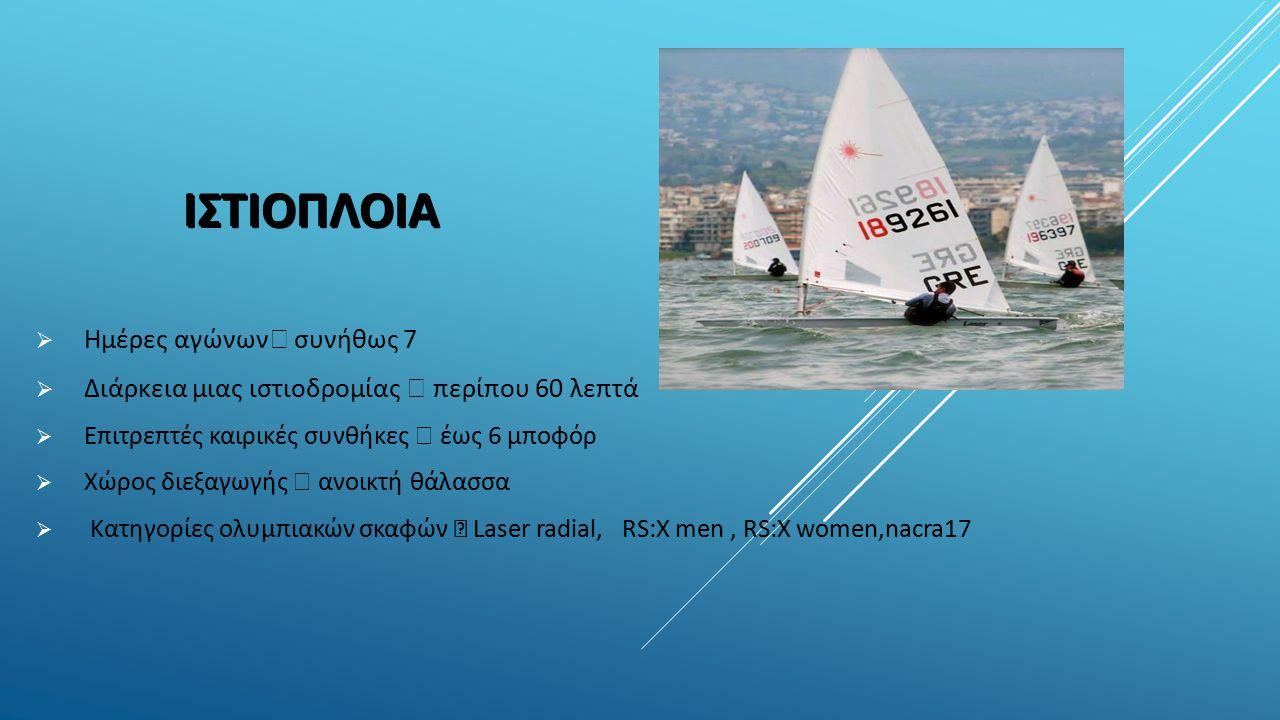 ΙΣΤΙΟΠΛΟΙΑ  Ημέρες αγώνων  συνήθως 7  Διάρκεια μιας ιστιοδρομίας  περίπου 60 λεπτά  Επιτρεπτές καιρικές συνθήκες  έως 6 μποφόρ  Χώρος διεξαγωγής  ανοικτή θάλασσα  Κατηγορίες ολυμπιακών σκαφών  Laser radial, RS:X men, RS:X women,nacra17