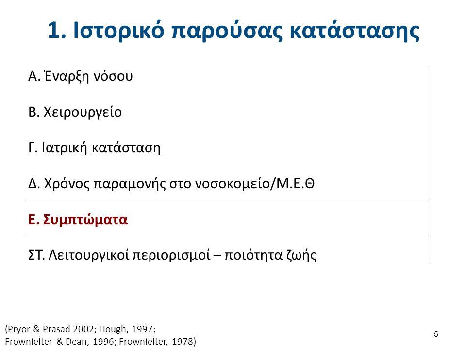 Συμπτώματα (1 από 18) Ερωτήσεις σχετικές με τα συμπτώματα: Διάρκεια (πρώτη αναγνώριση και πρόσφατα) Σοβαρότητα Τύπος (εποχιακά ή καθημερινά) Σχετιζόμενοι παράγοντες 6 (Pryor & Prasad 2002; Hough, 1997; Frownfelter & Dean, 1996; Frownfelter, 1978)