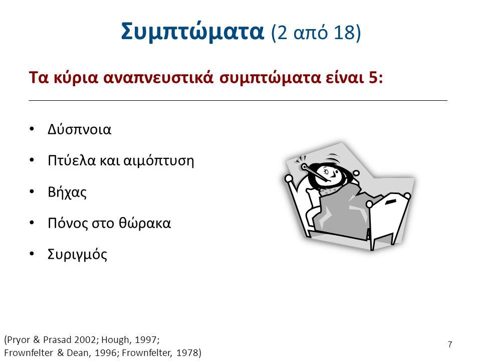 HRQoL (4 από 4) 28 Στάθμιση του AQLQ(S) σε Ελληνικό πληθυσμό με άσθμα 32-item AQLQ(S) Symptoms Items : No 6, 8, 10, 12, 14, 16, 18, 20, 22, 24, 29, 30 Activity Limitations Items : No 1, 2, 3, 4, 5, 11, 19, 25, 28, 31, 32 Emotional Function Items : No 7, 13, 15, 21, 27 Exposure to Environmental Stimuli Items : No 9, 17, 23, 26 18-item AQLQ(S) Symptoms Items : No 6, 14, 18, 22, 30 Activity Limitations Items : No 1, 2, 3, 4, 31, 32 Sleep Items : No 5, 24, 29 Exposure to Environmental Stimuli Items : No 9, 17, 23, 26 Grammatopoulou et al.