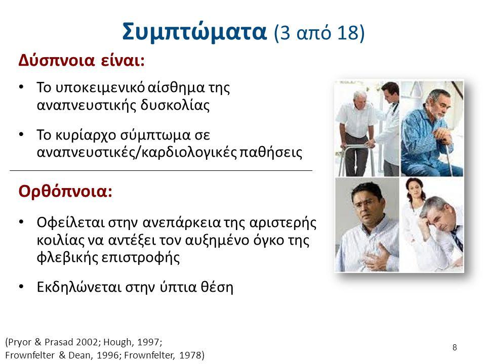 Συμπτώματα (3 από 18) Δύσπνοια είναι: Το υποκειμενικό αίσθημα της αναπνευστικής δυσκολίας Το κυρίαρχο σύμπτωμα σε αναπνευστικές/καρδιολογικές παθήσεις