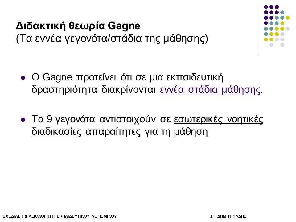 ΣΧΕΔΙΑΣΗ & ΑΞΙΟΛΟΓΗΣΗ ΕΚΠΑΙΔΕΥΤΙΚΟΥ ΛΟΓΙΣΜΙΚΟΥ ΣΤ. ΔΗΜΗΤΡΙΑΔΗΣ Διδακτική θεωρία Gagne (Τα εννέα γεγονότα/στάδια της μάθησης) Ο Gagne προτείνει ότι σε