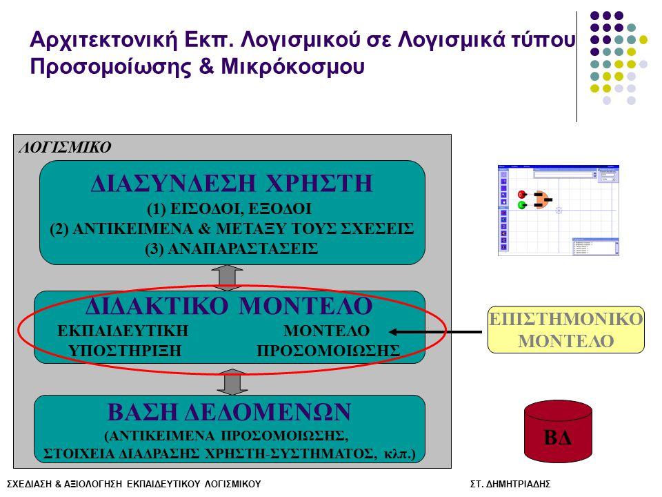 ΣΧΕΔΙΑΣΗ & ΑΞΙΟΛΟΓΗΣΗ ΕΚΠΑΙΔΕΥΤΙΚΟΥ ΛΟΓΙΣΜΙΚΟΥ ΣΤ. ΔΗΜΗΤΡΙΑΔΗΣ Αρχιτεκτονική Εκπ. Λογισμικού σε Λογισμικά τύπου Προσομοίωσης & Μικρόκοσμου ΕΠΙΣΤΗΜΟΝΙΚ