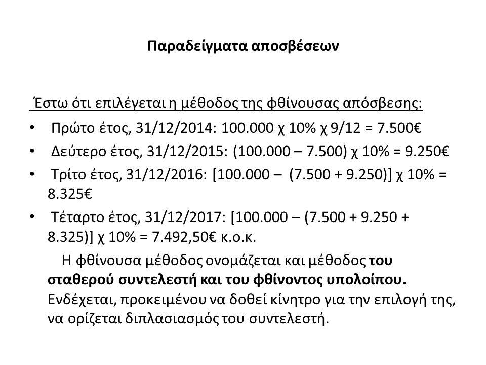 Παραδείγματα αποσβέσεων Έστω ότι επιλέγεται η μέθοδος της φθίνουσας απόσβεσης: Πρώτο έτος, 31/12/2014: 100.000 χ 10% χ 9/12 = 7.500€ Δεύτερο έτος, 31/