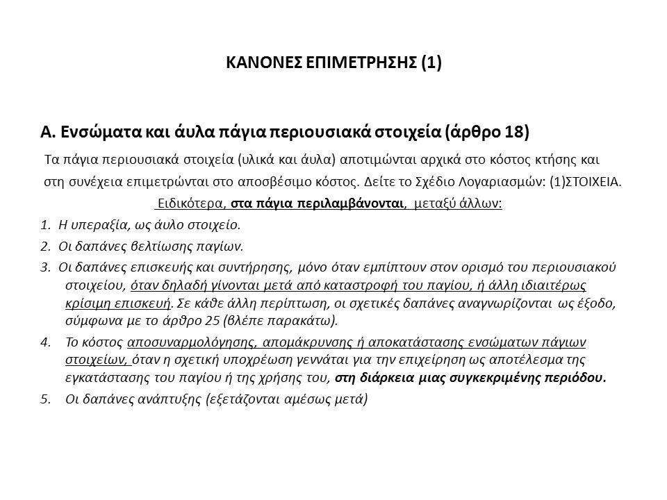 ΚΑΝΟΝΕΣ ΕΠΙΜΕΤΡΗΣΗΣ (1) Α. Ενσώματα και άυλα πάγια περιουσιακά στοιχεία (άρθρο 18) Τα πάγια περιουσιακά στοιχεία (υλικά και άυλα) αποτιμώνται αρχικά σ