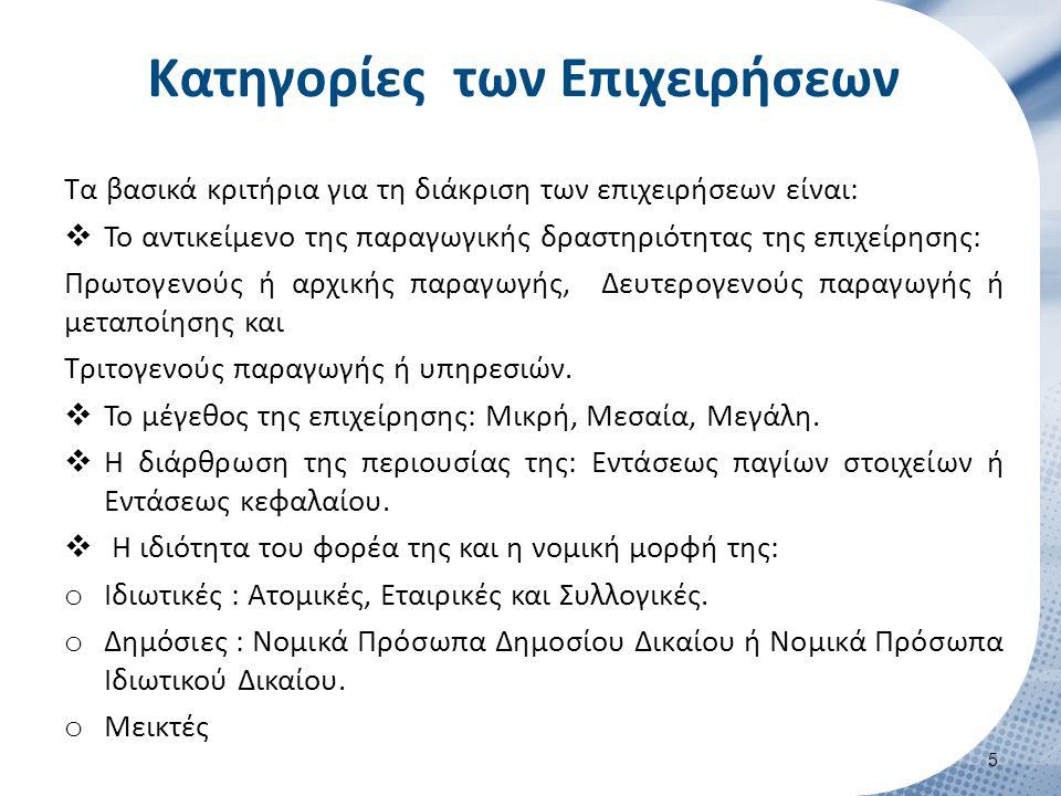 Οι βασικοί τύποι εταιρειών στην Ελλάδα Ομόρρυθμη εταιρεία, ( Ο.Ε.).