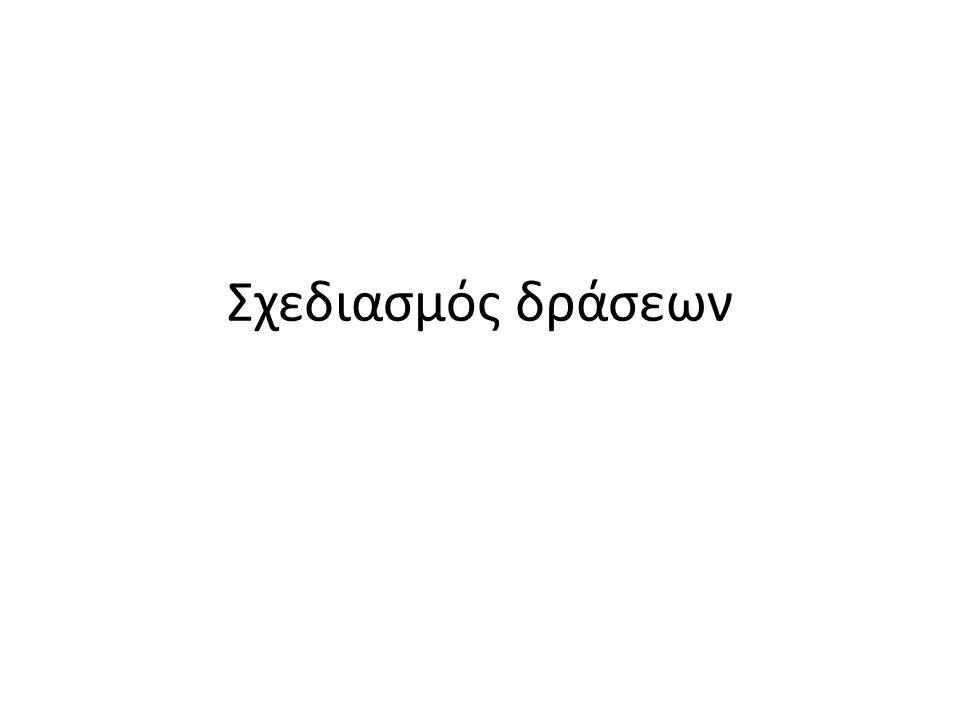 Θεσμοί της Ε.Ε.