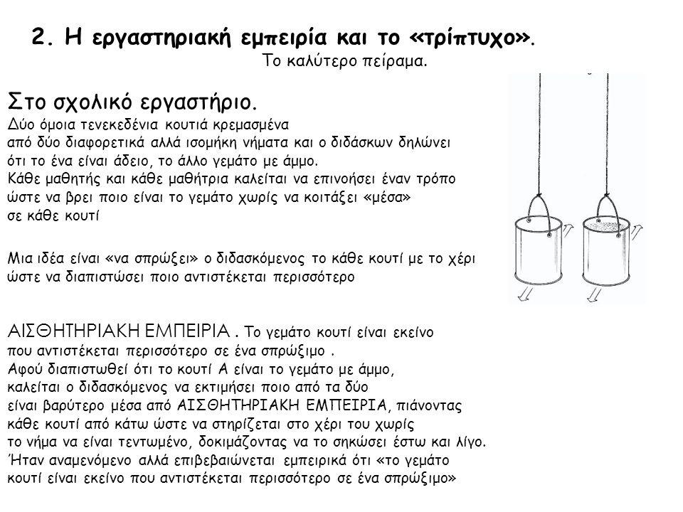 2. Η εργαστηριακή εμπειρία και το «τρίπτυχο». Το καλύτερο πείραμα. Στο σχολικό εργαστήριο. Δύο όμοια τενεκεδένια κουτιά κρεμασμένα από δύο διαφορετικά