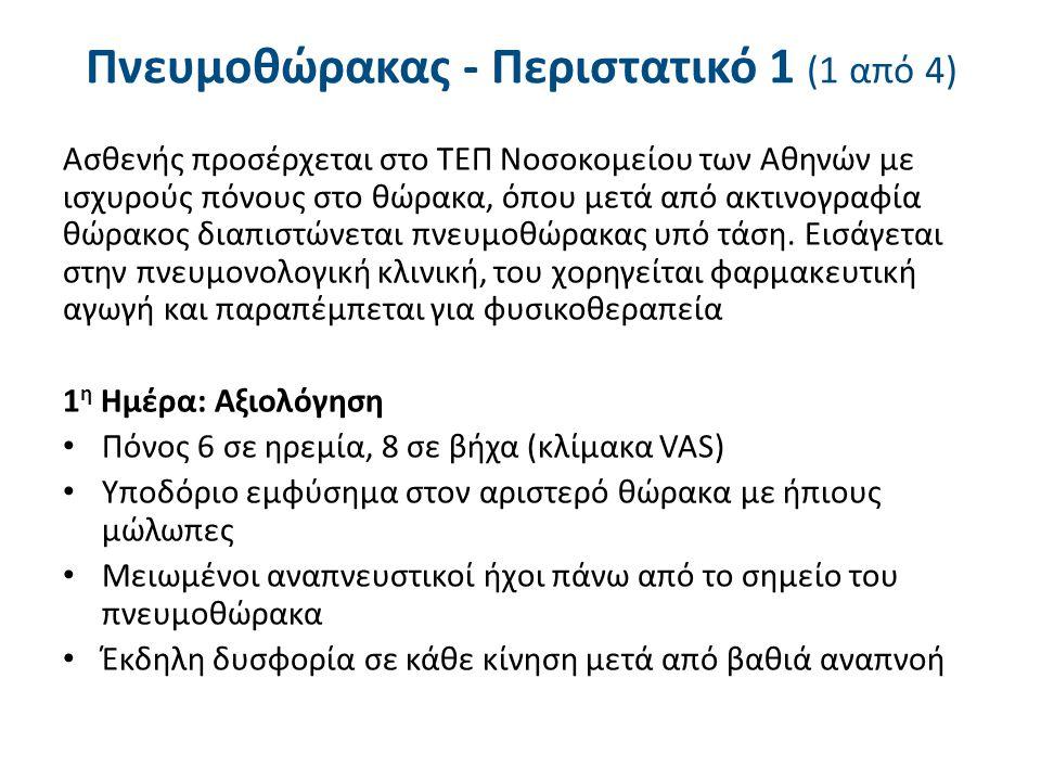 Πνευμοθώρακας - Περιστατικό 1 (1 από 4) Ασθενής προσέρχεται στο ΤΕΠ Νοσοκομείου των Αθηνών με ισχυρούς πόνους στο θώρακα, όπoυ μετά από ακτινογραφία θώρακος διαπιστώνεται πνευμοθώρακας υπό τάση.