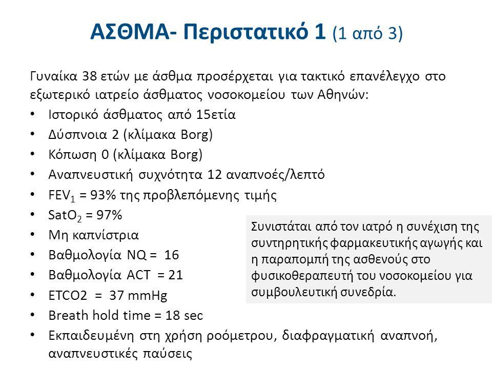 ΑΣΘΜΑ- Περιστατικό 1 (1 από 3) Γυναίκα 38 ετών με άσθμα προσέρχεται για τακτικό επανέλεγχο στο εξωτερικό ιατρείο άσθματος νοσοκομείου των Αθηνών: Ιστορικό άσθματος από 15ετία Δύσπνοια 2 (κλίμακα Borg) Κόπωση 0 (κλίμακα Borg) Αναπνευστική συχνότητα 12 αναπνοές/λεπτό FEV 1 = 93% της προβλεπόμενης τιμής SatO 2 = 97% Μη καπνίστρια Βαθμολογία NQ = 16 Βαθμολογία ACT = 21 ETCO2 = 37 mmHg Breath hold time = 18 sec Εκπαιδευμένη στη χρήση ροόμετρου, διαφραγματική αναπνοή, αναπνευστικές παύσεις Συνιστάται από τον ιατρό η συνέχιση της συντηρητικής φαρμακευτικής αγωγής και η παραπομπή της ασθενούς στο φυσικοθεραπευτή του νοσοκομείου για συμβουλευτική συνεδρία.