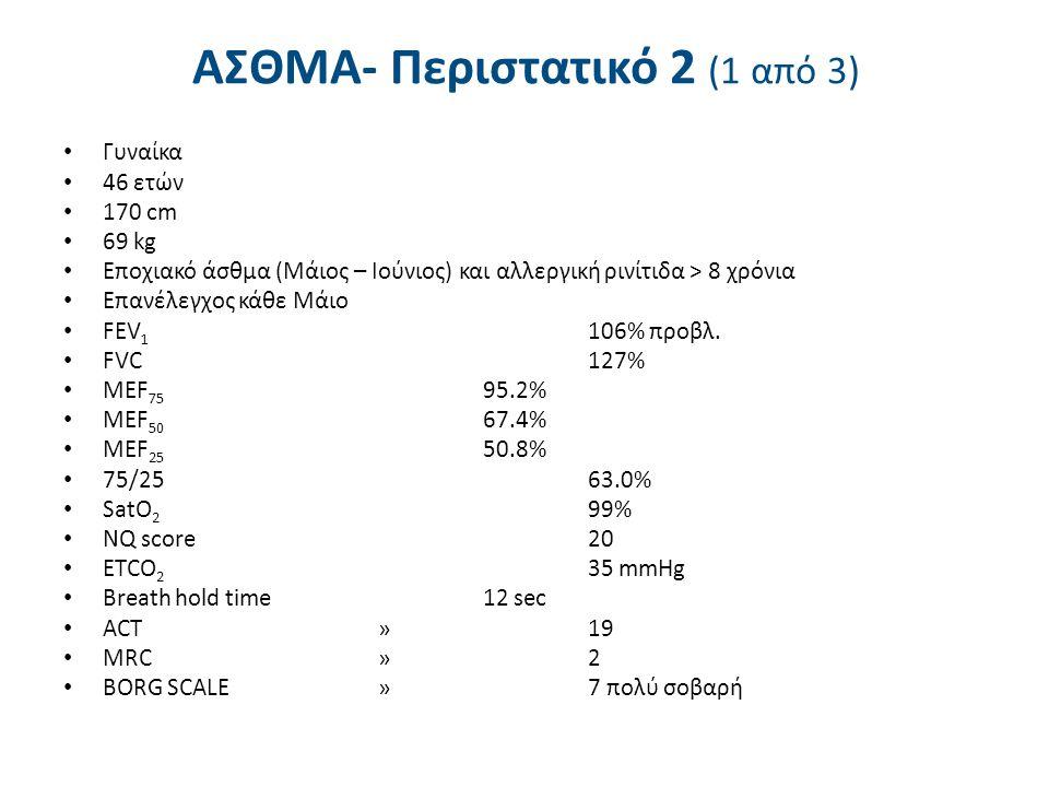 ΑΣΘΜΑ- Περιστατικό 2 (1 από 3) Γυναίκα 46 ετών 170 cm 69 kg Εποχιακό άσθμα (Μάιος – Ιούνιος) και αλλεργική ρινίτιδα > 8 χρόνια Επανέλεγχος κάθε Μάιο FEV 1 106% προβλ.