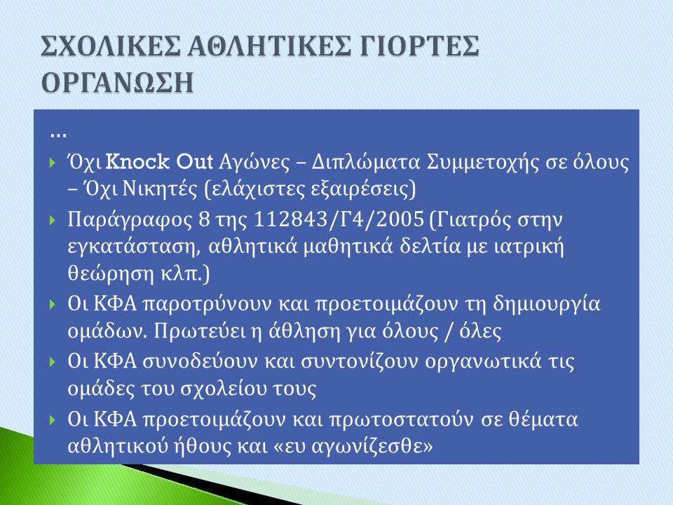 …  Όχι Knock Out Αγώνες – Διπλώματα Συμμετοχής σε όλους – Όχι Νικητές ( ελάχιστες εξαιρέσεις )  Παράγραφος 8 της 112843/ Γ 4/2005 ( Γιατρός στην εγκ
