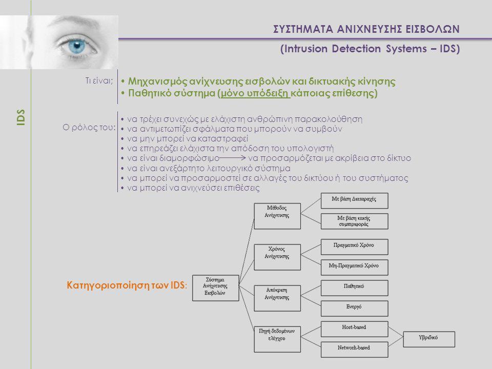 ΣΥΣΤΗΜΑΤΑ ΑΝΙΧΝΕΥΣΗΣ ΕΙΣΒΟΛΩΝ (Intrusion Detection Systems – IDS) IDS Τι είναι; Μηχανισμός ανίχνευσης εισβολών και δικτυακής κίνησης Παθητικό σύστημα