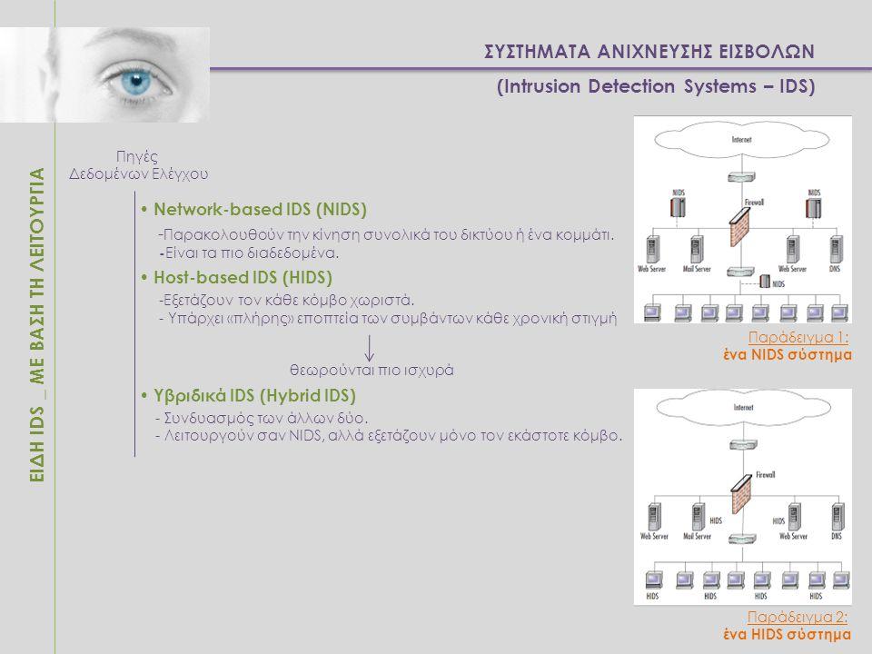 ΣΥΣΤΗΜΑΤΑ ΑΝΙΧΝΕΥΣΗΣ ΕΙΣΒΟΛΩΝ (Intrusion Detection Systems – IDS) ΕΙΔΗ IDS _ ΜΕ ΒΑΣΗ ΤΗ ΛΕΙΤΟΥΡΓΙΑ Πηγές Δεδομένων Ελέγχου Network-based IDS (NIDS) -