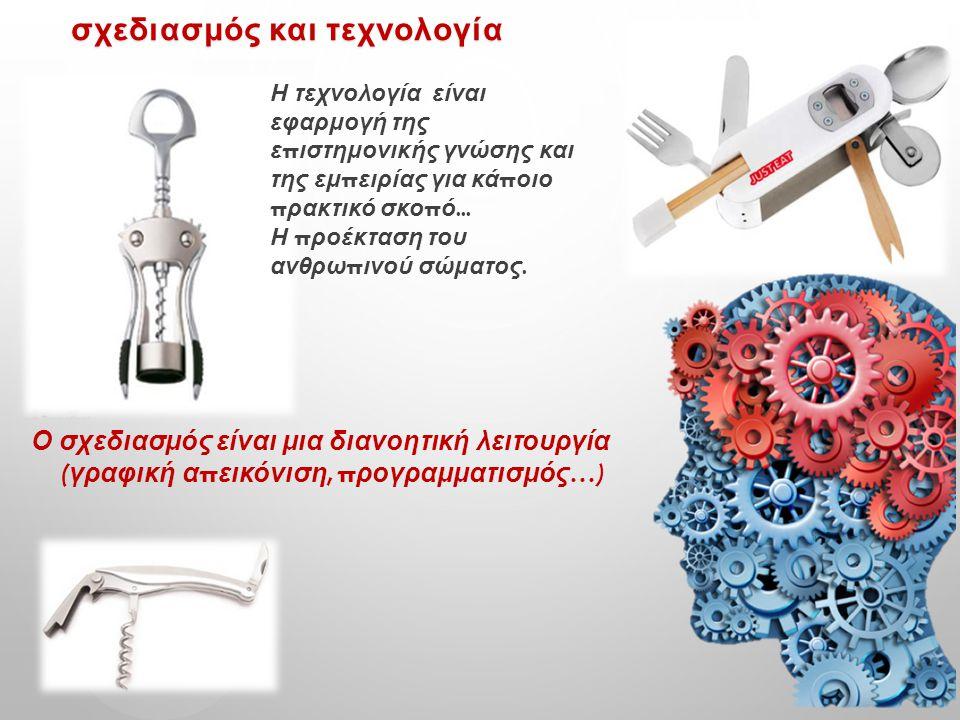 όλες οι απαραίτητες διαδικασίες που ο άνθρωπος θα κάνει για την πραγμάτωση μιας ιδέας.