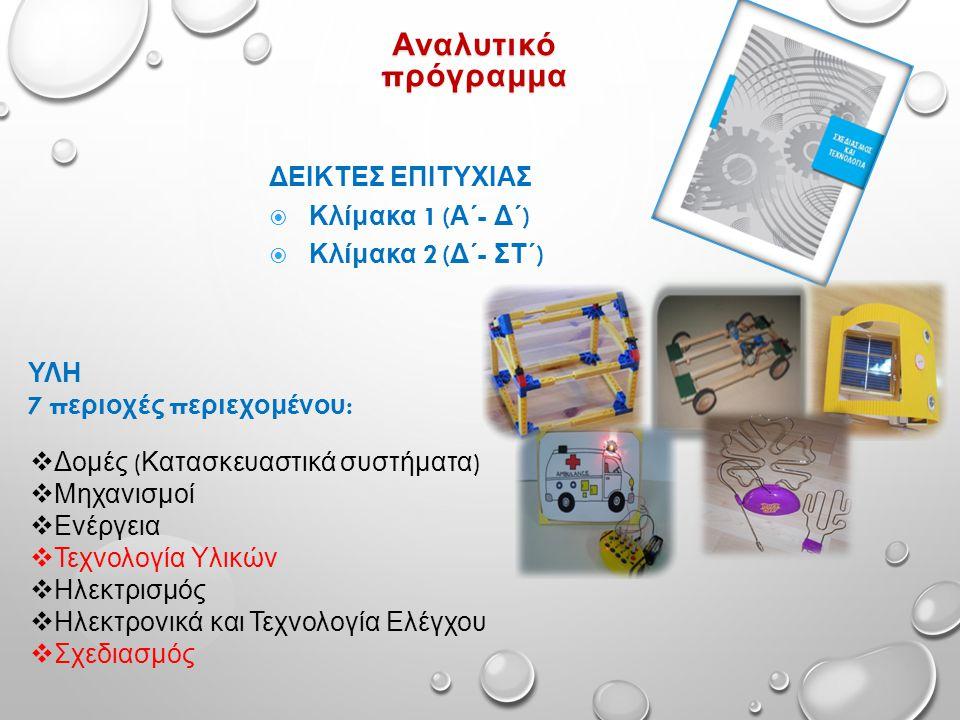 Αναλυτικό π ρόγραμμα ΥΛΗ 7 π εριοχές π εριεχομένου :  Δομές ( Κατασκευαστικά συστήματα )  Μηχανισμοί  Ενέργεια  Τεχνολογία Υλικών  Ηλεκτρισμός  Ηλεκτρονικά και Τεχνολογία Ελέγχου  Σχεδιασμός ΔΕΙΚΤΕΣ ΕΠΙΤΥΧΙΑΣ ΚΚλίμακα 1 ( Α΄ - Δ΄ ) ΚΚλίμακα 2 ( Δ΄ - ΣΤ΄ )