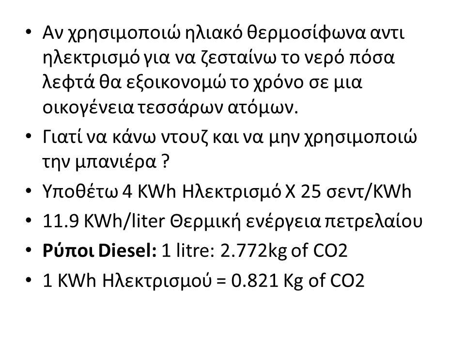 Αν χρησιμοποιώ ηλιακό θερμοσίφωνα αντι ηλεκτρισμό για να ζεσταίνω το νερό πόσα λεφτά θα εξοικονομώ το χρόνο σε μια οικογένεια τεσσάρων ατόμων.