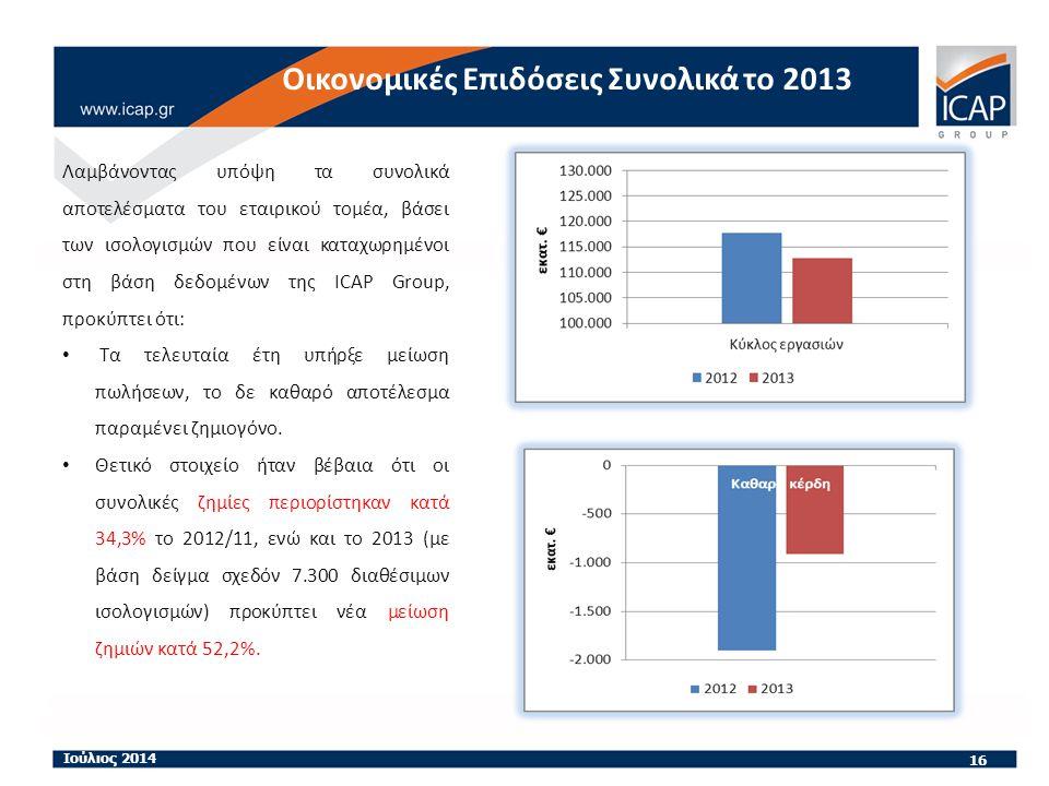 Ιούλιος 2014 16 Λαμβάνοντας υπόψη τα συνολικά αποτελέσματα του εταιρικού τομέα, βάσει των ισολογισμών που είναι καταχωρημένοι στη βάση δεδομένων της ICAP Group, προκύπτει ότι: Tα τελευταία έτη υπήρξε μείωση πωλήσεων, το δε καθαρό αποτέλεσμα παραμένει ζημιογόνο.